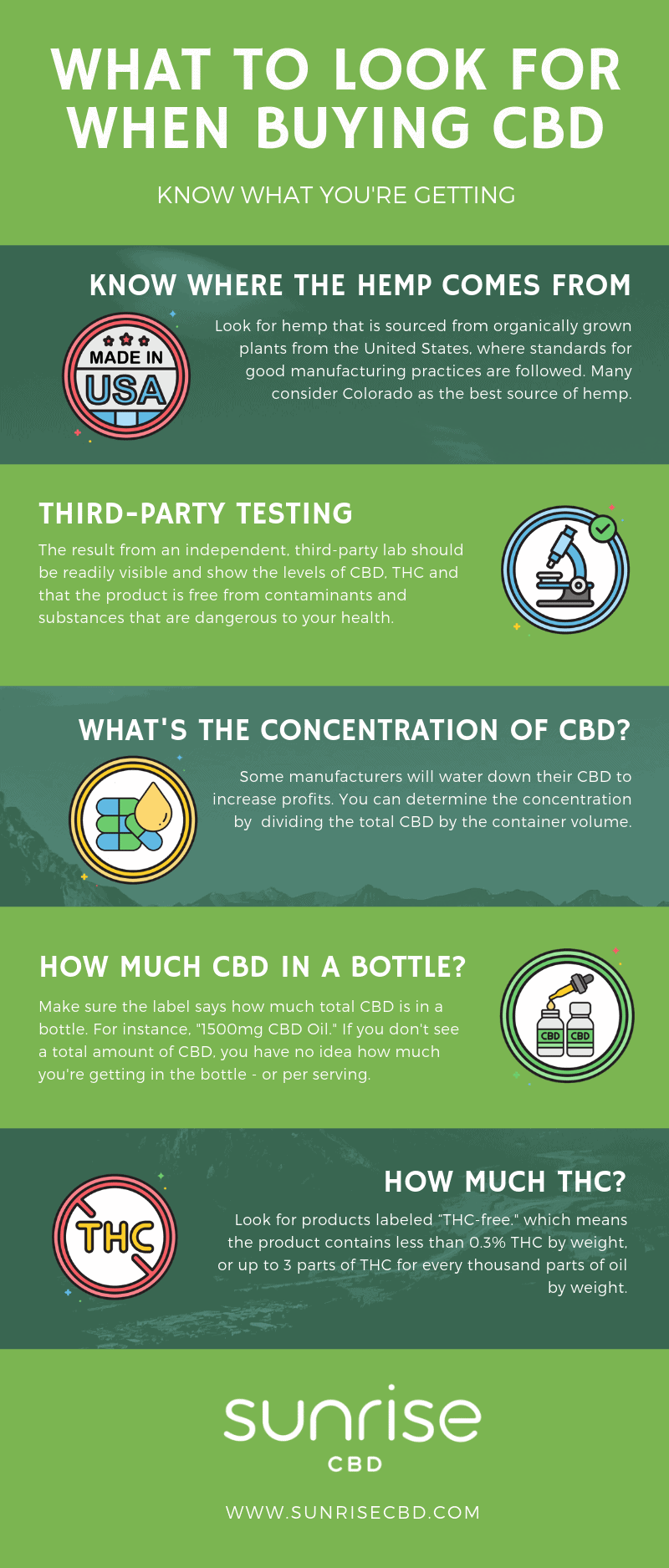 What to look for when buying CBD